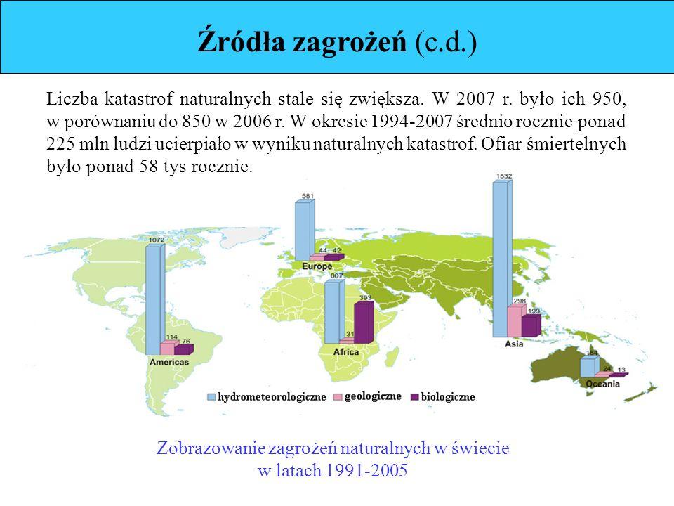 Zobrazowanie zagrożeń naturalnych w świecie w latach 1991-2005 Liczba katastrof naturalnych stale się zwiększa.