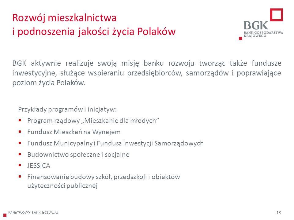 204/204/204 218/32/56 118/126/132 183/32/51 227/30/54 13 Rozwój mieszkalnictwa i podnoszenia jakości życia Polaków BGK aktywnie realizuje swoją misję banku rozwoju tworząc także fundusze inwestycyjne, służące wspieraniu przedsiębiorców, samorządów i poprawiające poziom życia Polaków.