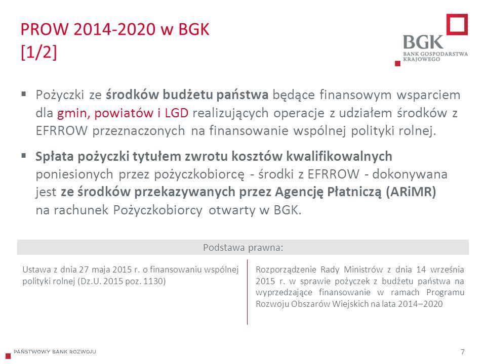 204/204/204 218/32/56 118/126/132 183/32/51 227/30/54 7 PROW 2014-2020 w BGK [1/2]  Pożyczki ze środków budżetu państwa będące finansowym wsparciem dla gmin, powiatów i LGD realizujących operacje z udziałem środków z EFRROW przeznaczonych na finansowanie wspólnej polityki rolnej.