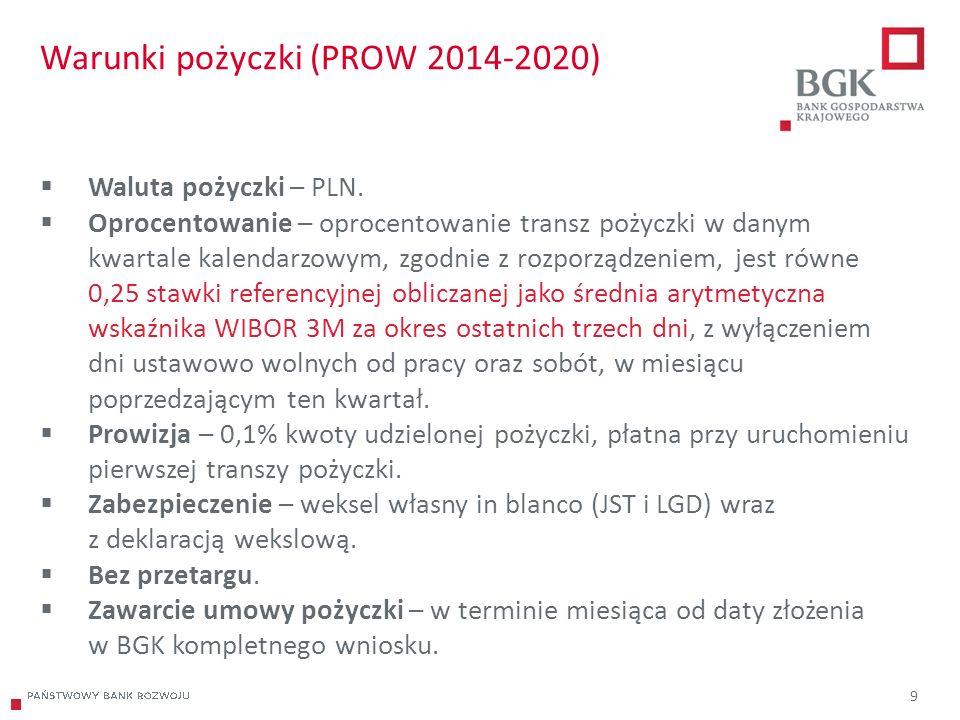 204/204/204 218/32/56 118/126/132 183/32/51 227/30/54 9 Warunki pożyczki (PROW 2014-2020)  Waluta pożyczki – PLN.
