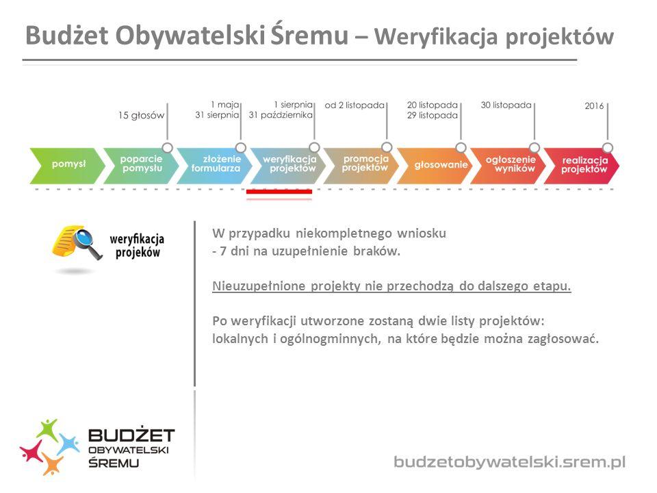 Budżet Obywatelski Śremu – Weryfikacja projektów W przypadku niekompletnego wniosku - 7 dni na uzupełnienie braków.