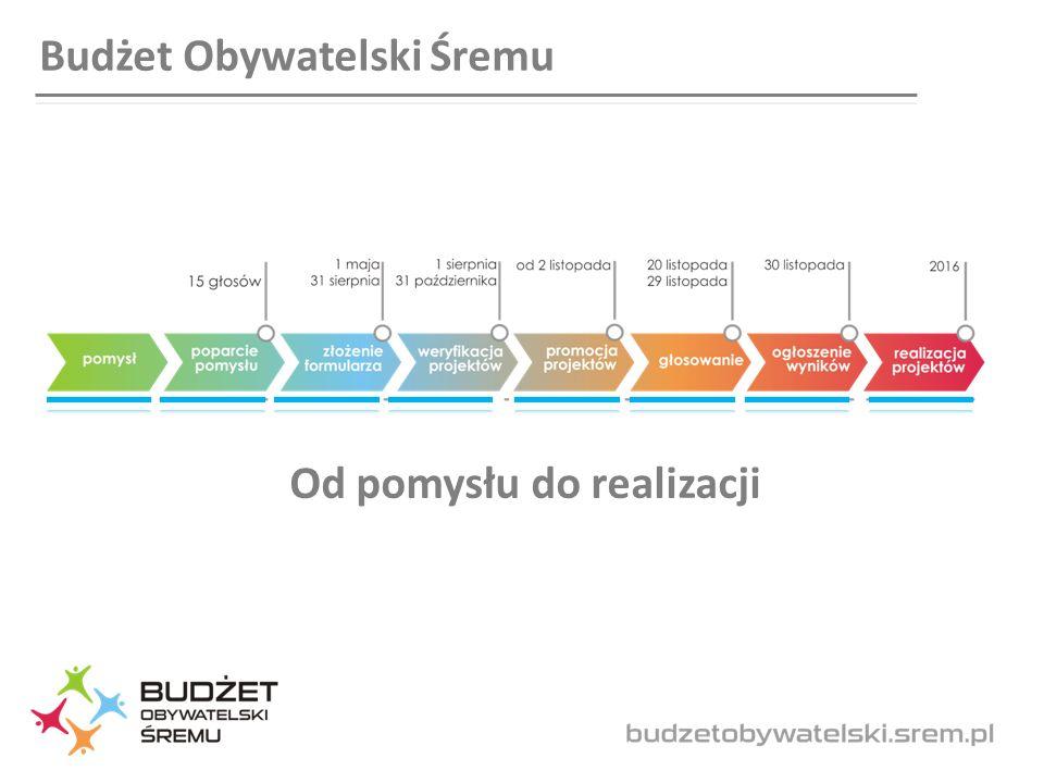Budżet Obywatelski Śremu Od pomysłu do realizacji