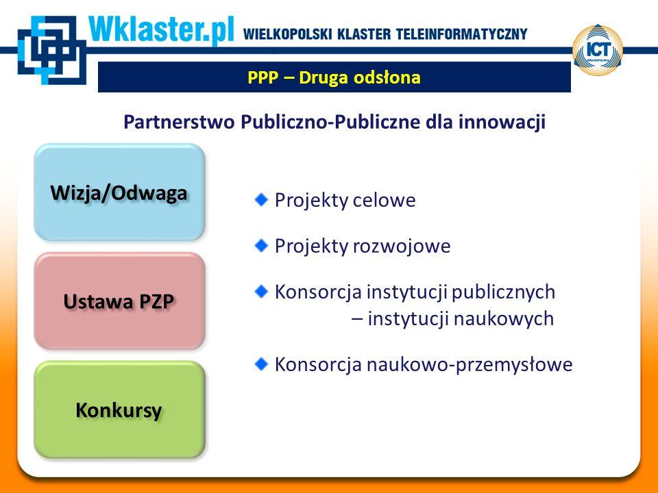 PPP – Druga odsłona Partnerstwo Publiczno-Publiczne dla innowacji Ustawa PZP Wizja/Odwaga Konkursy Projekty celowe Projekty rozwojowe Konsorcja instytucji publicznych – instytucji naukowych Konsorcja naukowo-przemysłowe