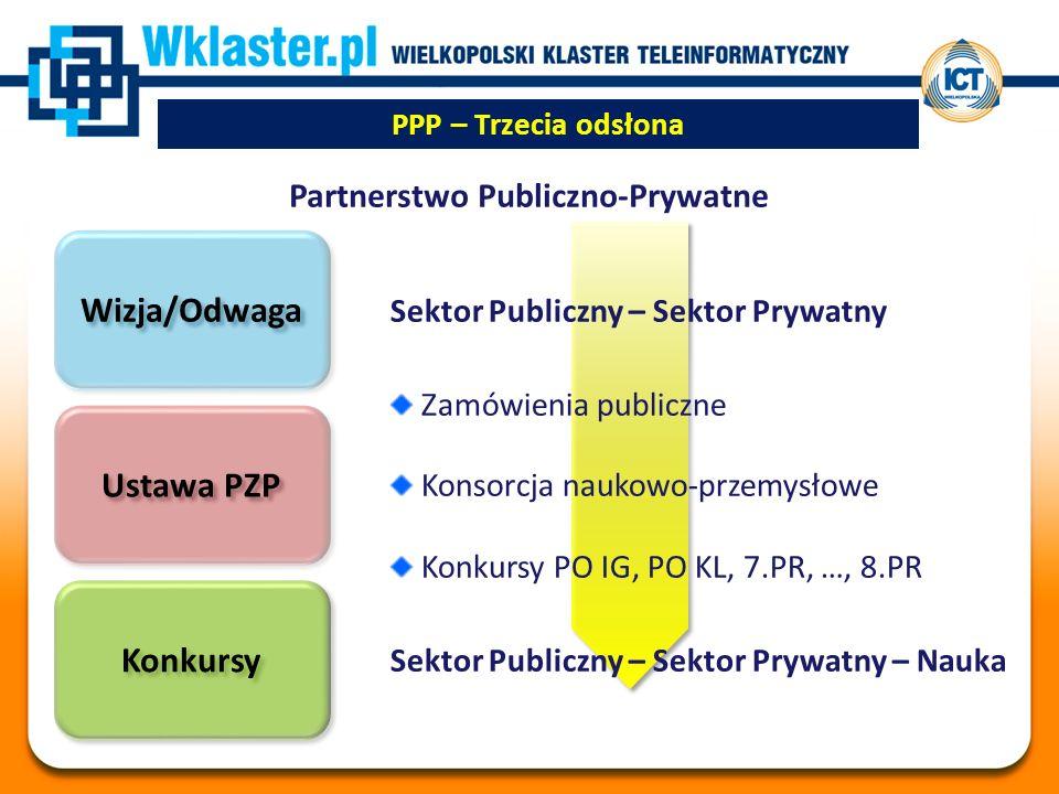 PPP – Trzecia odsłona Sektor Publiczny – Sektor Prywatny Zamówienia publiczne Konsorcja naukowo-przemysłowe Konkursy PO IG, PO KL, 7.PR, …, 8.PR Sektor Publiczny – Sektor Prywatny – Nauka Ustawa PZP Wizja/Odwaga Konkursy Partnerstwo Publiczno-Prywatne