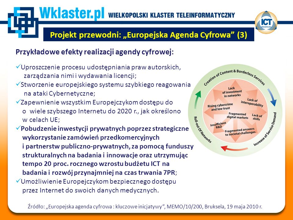 "Projekt przewodni: ""Europejska Agenda Cyfrowa (3) Źródło: ""Europejska agenda cyfrowa : kluczowe inicjatywy , MEMO/10/200, Bruksela, 19 maja 2010 r."
