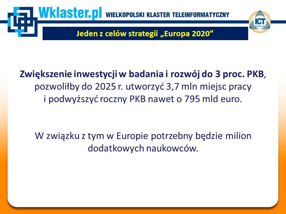 """Jeden z celów strategii """"Europa 2020 Zwiększenie inwestycji w badania i rozwój do 3 proc."""