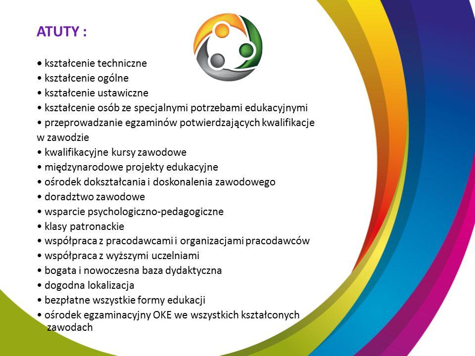 ATUTY : kształcenie techniczne kształcenie ogólne kształcenie ustawiczne kształcenie osób ze specjalnymi potrzebami edukacyjnymi przeprowadzanie egzaminów potwierdzających kwalifikacje w zawodzie kwalifikacyjne kursy zawodowe międzynarodowe projekty edukacyjne ośrodek dokształcania i doskonalenia zawodowego doradztwo zawodowe wsparcie psychologiczno-pedagogiczne klasy patronackie współpraca z pracodawcami i organizacjami pracodawców współpraca z wyższymi uczelniami bogata i nowoczesna baza dydaktyczna dogodna lokalizacja bezpłatne wszystkie formy edukacji ośrodek egzaminacyjny OKE we wszystkich kształconych zawodach