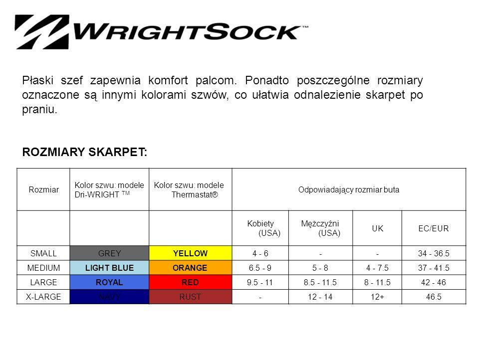 Rozmiar Kolor szwu: modele Dri-WRIGHT TM Kolor szwu: modele Thermastat® Odpowiadający rozmiar buta Kobiety (USA) Mężczyźni (USA) UKEC/EUR SMALLGREYYELLOW4 - 6--34 - 36.5 MEDIUMLIGHT BLUEORANGE6.5 - 95 - 84 - 7.537 - 41.5 LARGEROYALRED9.5 - 118.5 - 11.58 - 11.542 - 46 X-LARGENAVYRUST-12 - 1412+46.5 Płaski szef zapewnia komfort palcom.