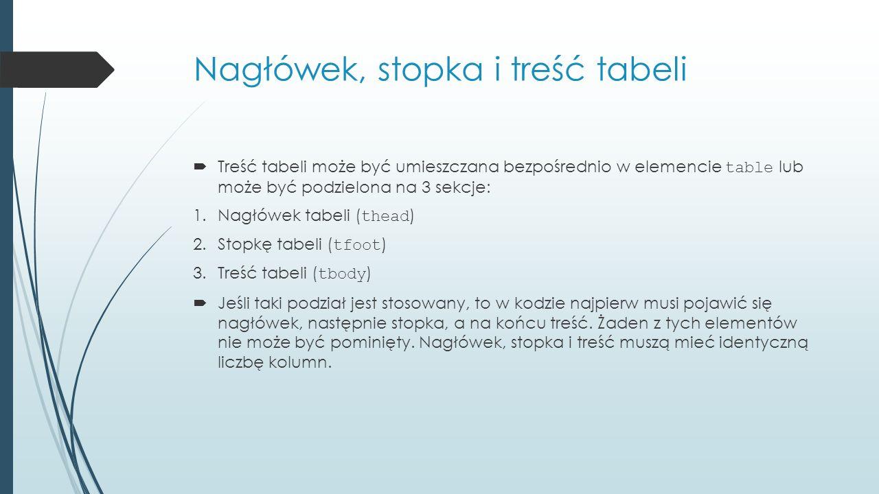 Nagłówek, stopka i treść tabeli  Treść tabeli może być umieszczana bezpośrednio w elemencie table lub może być podzielona na 3 sekcje: 1.Nagłówek tabeli ( thead ) 2.Stopkę tabeli ( tfoot ) 3.Treść tabeli ( tbody )  Jeśli taki podział jest stosowany, to w kodzie najpierw musi pojawić się nagłówek, następnie stopka, a na końcu treść.