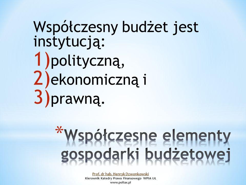 Współczesny budżet jest instytucją: 1) polityczną, 2) ekonomiczną i 3) prawną.