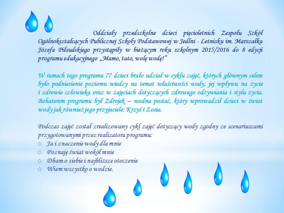 Wspaniała przygoda z łykiem zdrowej wody !!!