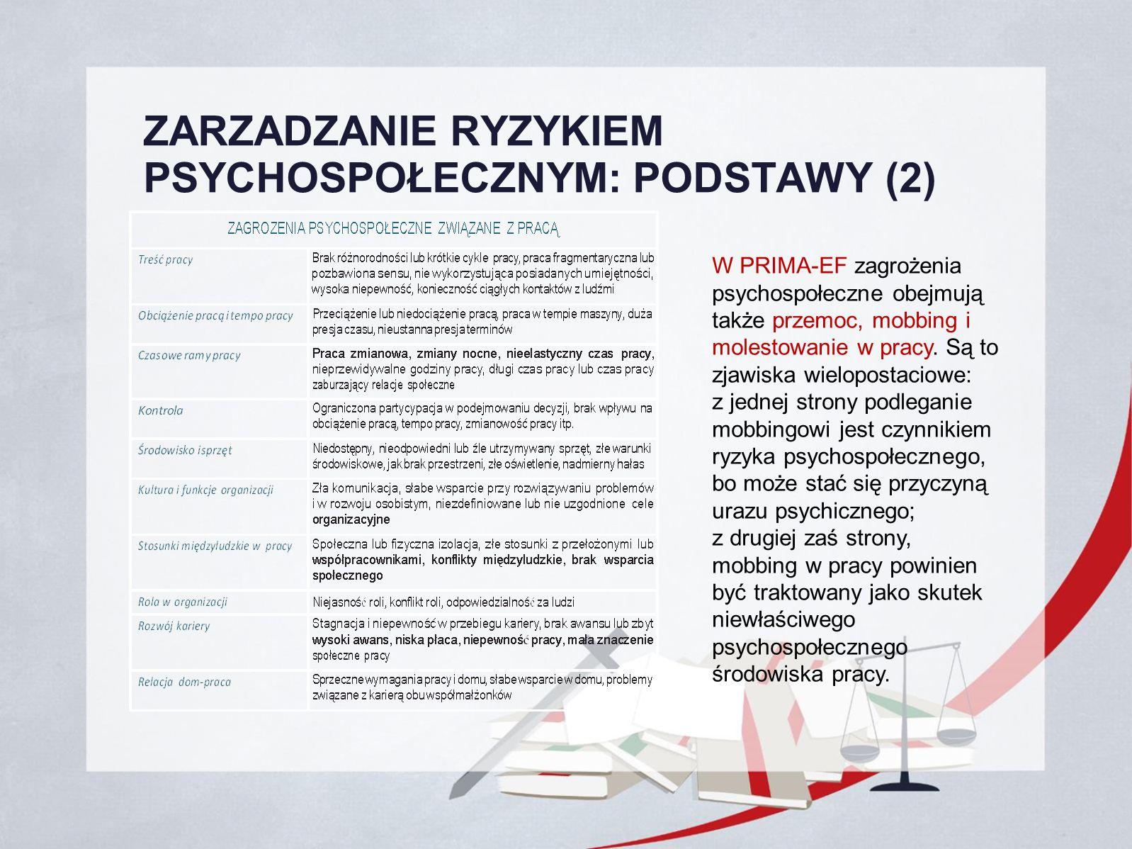 ZARZADZANIE RYZYKIEM PSYCHOSPOŁECZNYM: PODSTAWY (2) W PRIMA-EF zagrożenia psychospołeczne obejmują także przemoc, mobbing i molestowanie w pracy.
