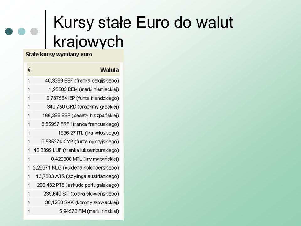 Kursy stałe Euro do walut krajowych