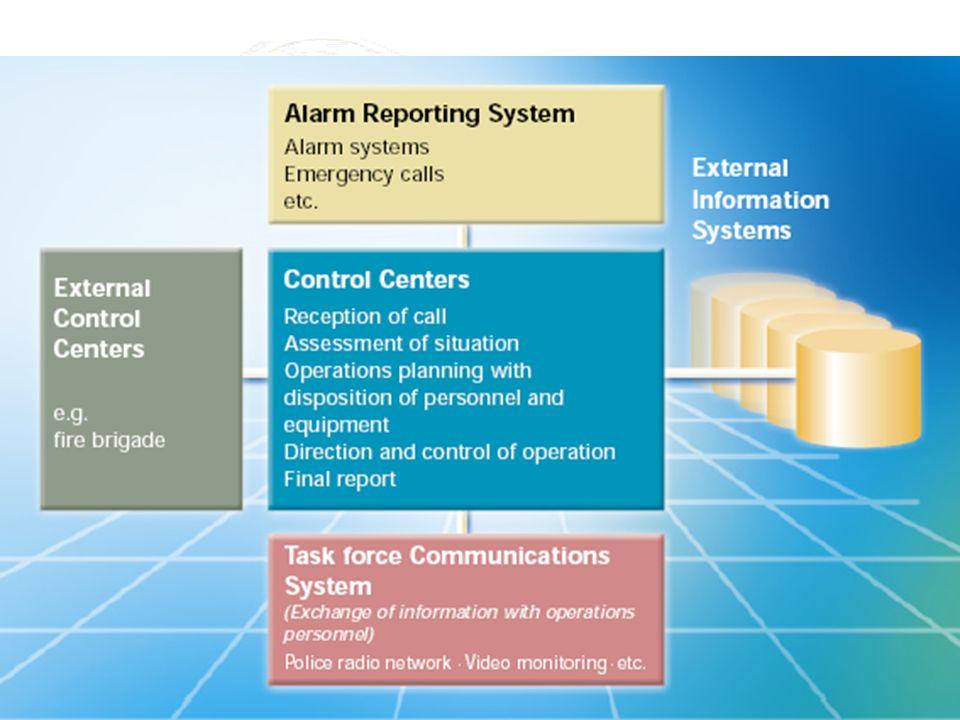 Dwa główne zadania: otrzymywanie informacji i reakcja na nią, różnią się od siebie ze względu na region.