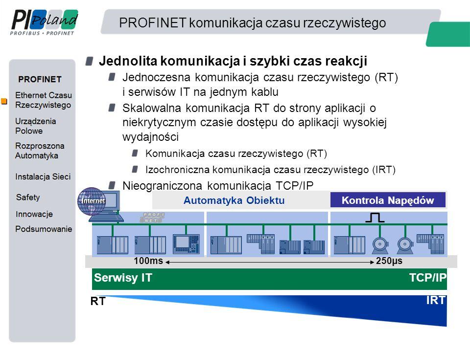 PROFINET komunikacja czasu rzeczywistego Jednolita komunikacja i szybki czas reakcji Jednoczesna komunikacja czasu rzeczywistego (RT) i serwisów IT na