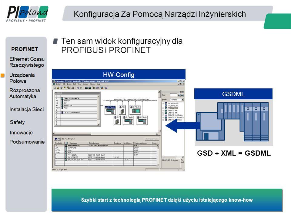 Konfiguracja Za Pomocą Narządzi Inżynierskich Ten sam widok konfiguracyjny dla PROFIBUS i PROFINET Szybki start z technologią PROFINET dzięki użyciu i