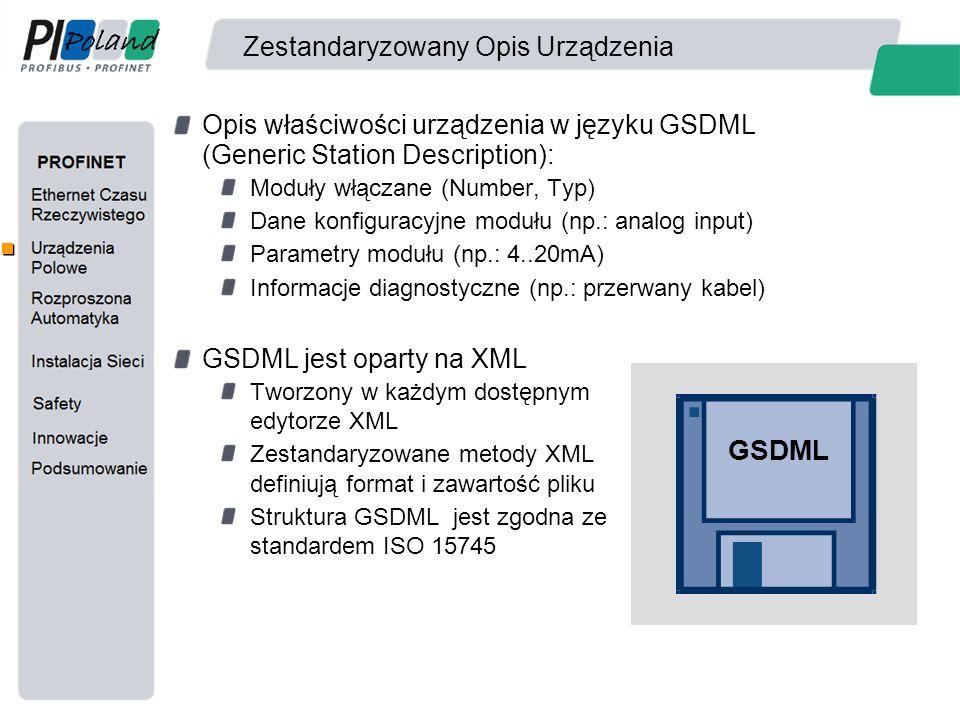 Zestandaryzowany Opis Urządzenia Opis właściwości urządzenia w języku GSDML (Generic Station Description): Moduły włączane (Number, Typ) Dane konfigur