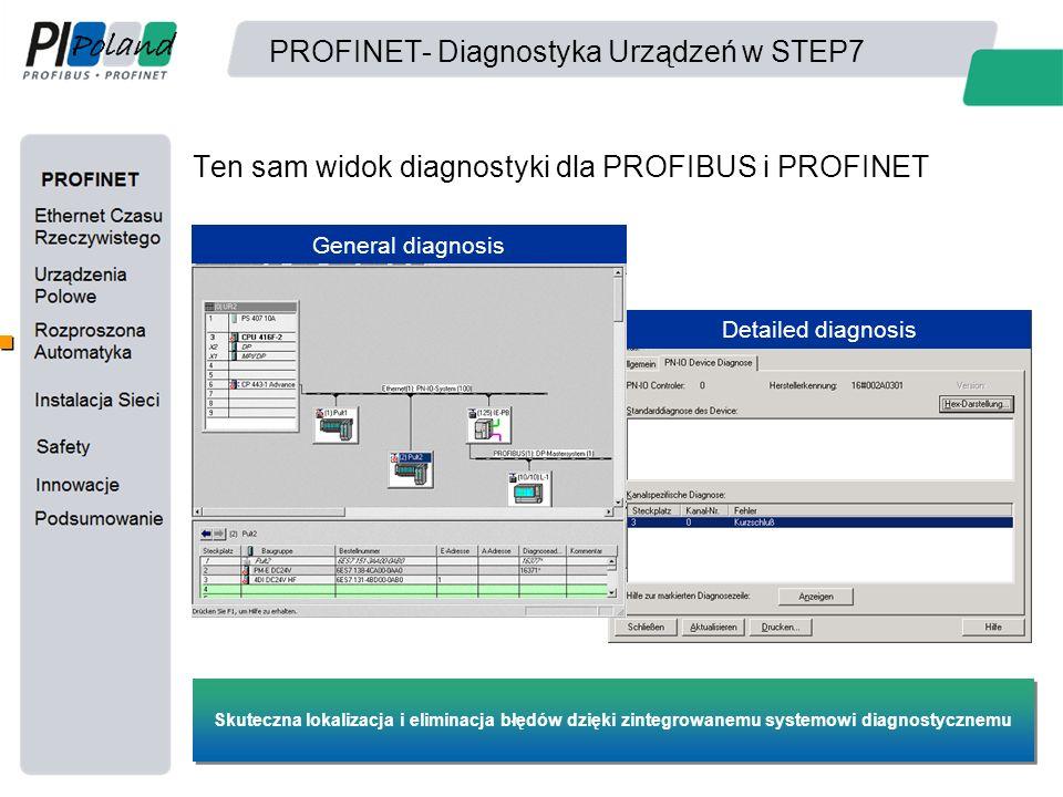PROFINET- Diagnostyka Urządzeń w STEP7 Ten sam widok diagnostyki dla PROFIBUS i PROFINET Detailed diagnosis Skuteczna lokalizacja i eliminacja błędów