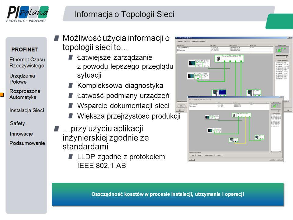 Informacja o Topologii Sieci Możliwość użycia informacji o topologii sieci to... Łatwiejsze zarządzanie z powodu lepszego przeglądu sytuacji Komplekso