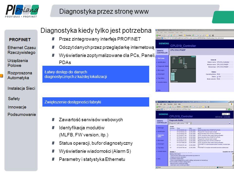 Diagnostyka przez stronę www Diagnostyka kiedy tylko jest potrzebna Przez zintegrowany interfejs PROFINET Odczyt danych przez przeglądarkę internetową