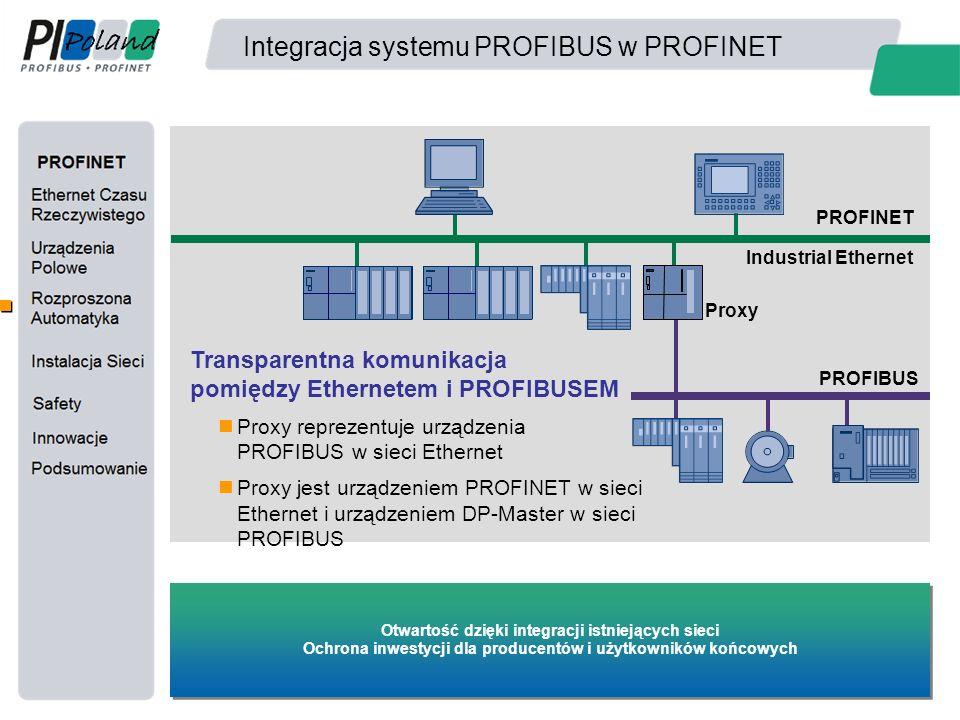 Integracja systemu PROFIBUS w PROFINET Otwartość dzięki integracji istniejących sieci Ochrona inwestycji dla producentów i użytkowników końcowych Otwa