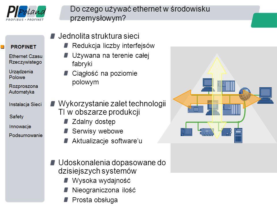 Do czego używać ethernet w środowisku przemysłowym? Jednolita struktura sieci Redukcja liczby interfejsów Używana na terenie całej fabryki Ciągłość na