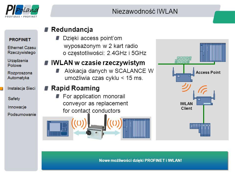 Niezawodność IWLAN Redundancja Dzięki access point'om wyposażonym w 2 kart radio o częstotliwości: 2.4GHz i 5GHz IWLAN w czasie rzeczywistym Alokacja