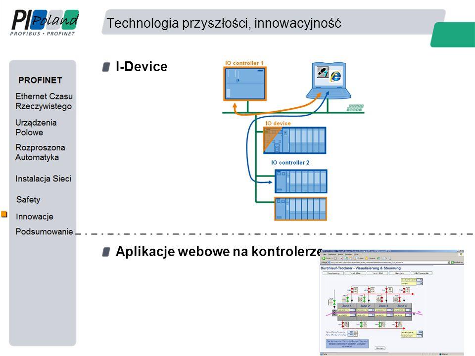 Technologia przyszłości, innowacyjność I-Device Aplikacje webowe na kontrolerze