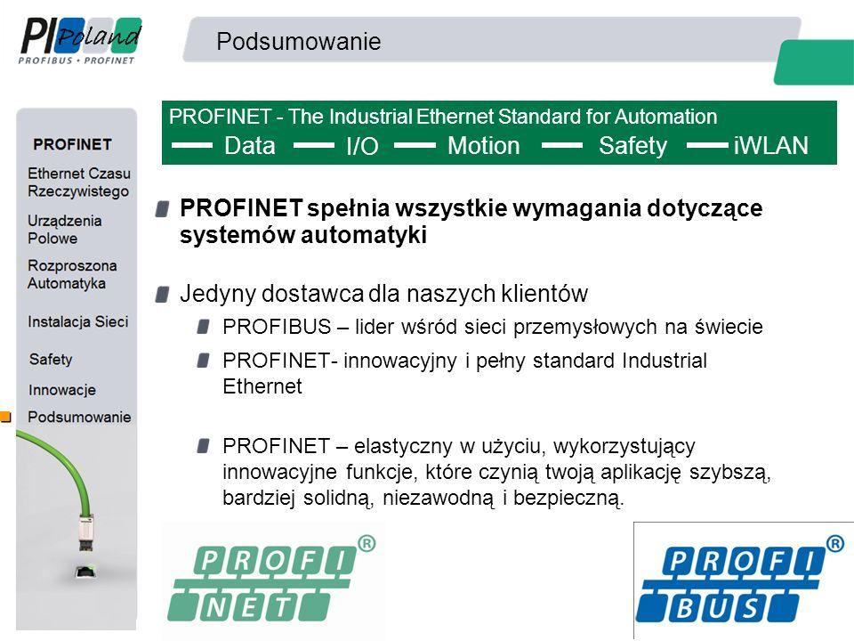 Podsumowanie PROFINET spełnia wszystkie wymagania dotyczące systemów automatyki Jedyny dostawca dla naszych klientów PROFIBUS – lider wśród sieci prze