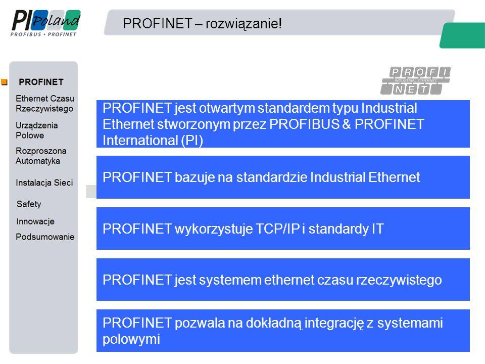 Klasy Urządzeń w PROFINET Kontroler PROFINET IO: Wymiana sygnałów I/O z urządzeniami polowymi Dostęp do sygnałów I/O podczas obrazowania procesu Urządzenie PROFINET IO: Urządzenie polowe alokowane na kontroler IO Supervisor PROFINET IO: Stacja HMI i Diagnostyczna PROFINET Industrial Ethernet