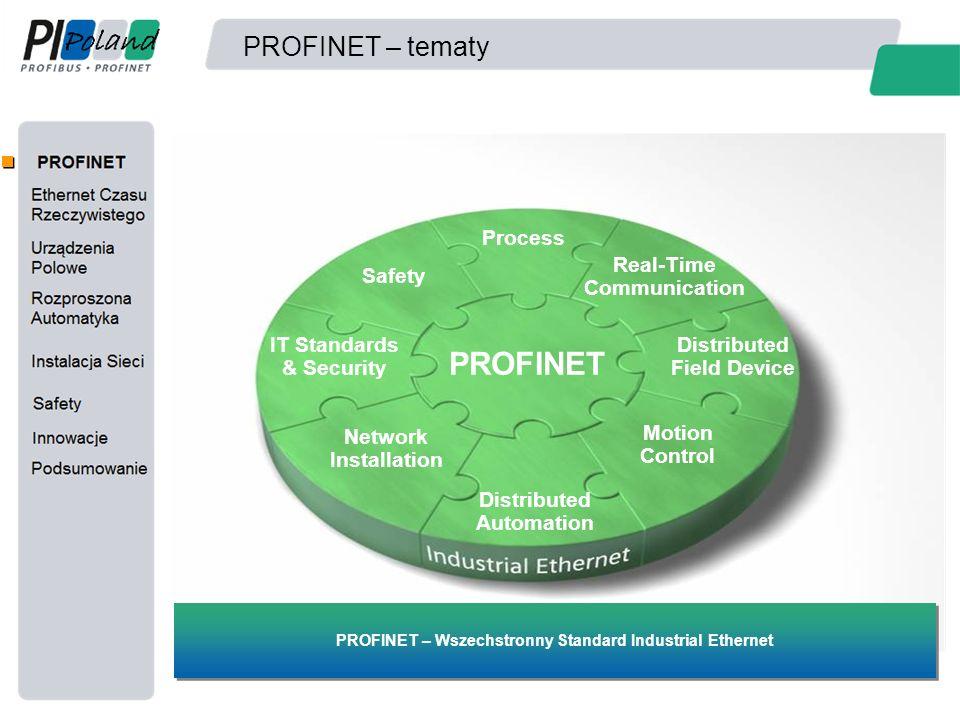 PROFINET – tematy IT-Standards Security Verteilte Intelligenz Dezentrale Feldgeräte Motion Control Netzwerk- Installation Safety PROFINET PROFINET – W