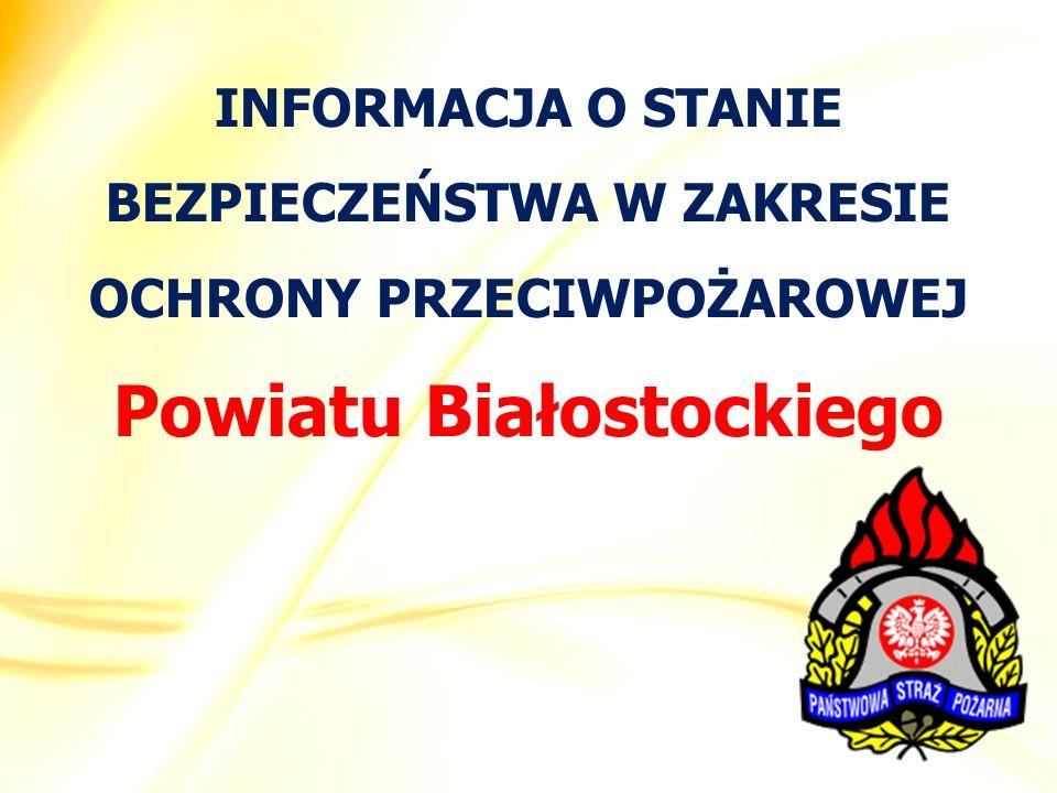 INFORMACJA O STANIE BEZPIECZEŃSTWA W ZAKRESIE OCHRONY PRZECIWPOŻAROWEJ Powiatu Białostockiego