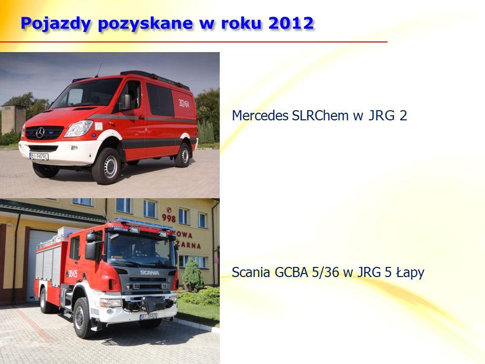 Pojazdy pozyskane w roku 2012 Mercedes SLRChem w JRG 2 Scania GCBA 5/36 w JRG 5 Łapy