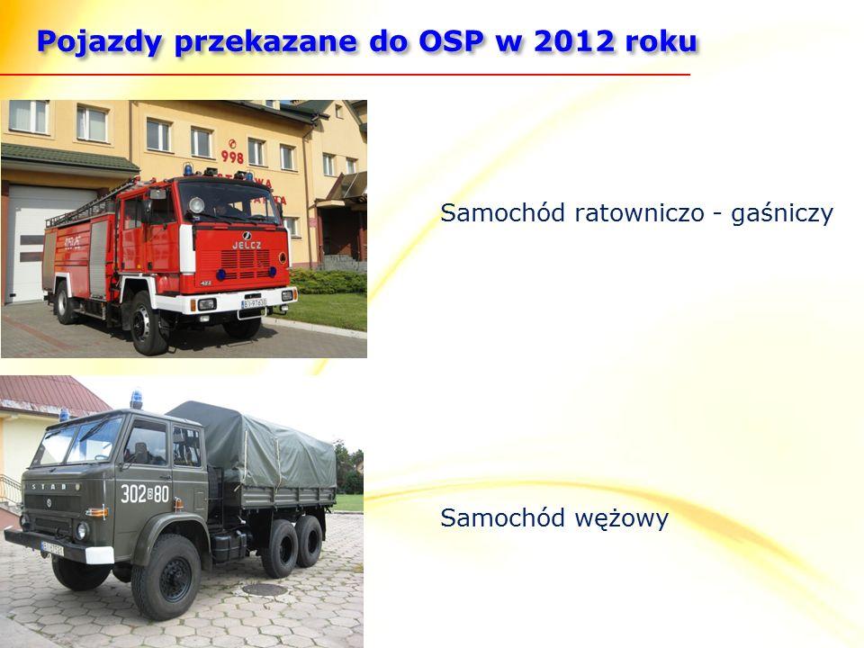 Pojazdy przekazane do OSP w 2012 roku Samochód ratowniczo - gaśniczy Samochód wężowy
