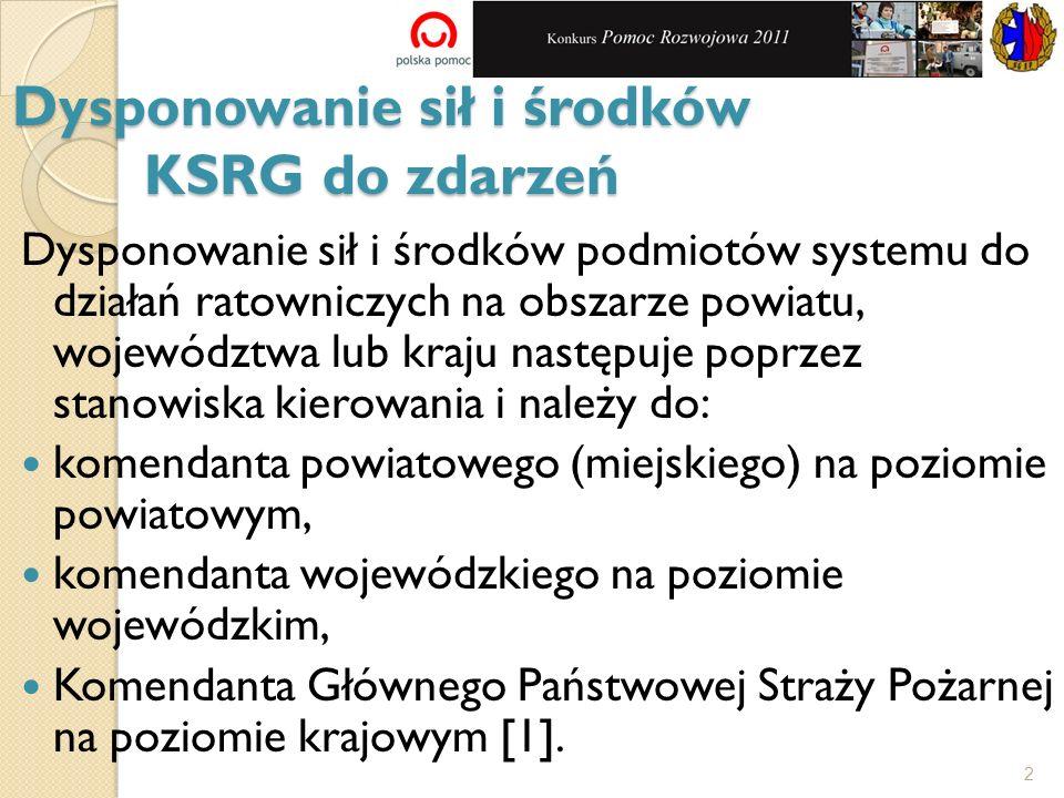 Dysponowanie sił i środków KSRG do zdarzeń Dysponowanie sił i środków podmiotów systemu do działań ratowniczych na obszarze powiatu, województwa lub k