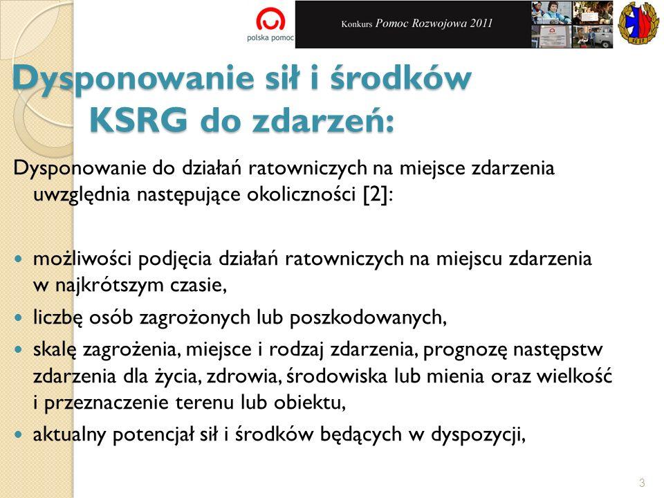 Dysponowanie sił i środków KSRG do zdarzeń: Dysponowanie do działań ratowniczych na miejsce zdarzenia uwzględnia następujące okoliczności [2]: możliwo