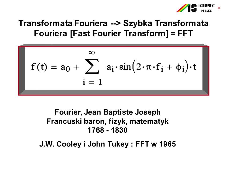 Transformata Fouriera --> Szybka Transformata Fouriera [Fast Fourier Transform] = FFT Fourier, Jean Baptiste Joseph Francuski baron, fizyk, matematyk