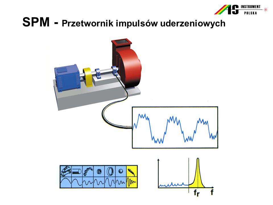 SPM - Przetwornik impulsów uderzeniowych