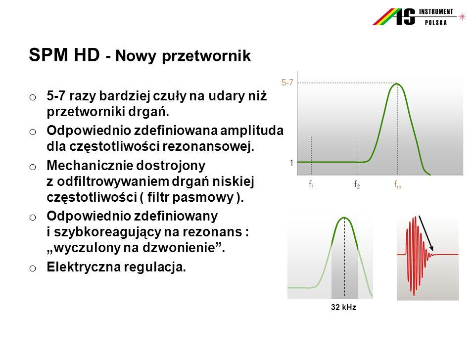 SPM HD - Nowy przetwornik 32 kHz o 5-7 razy bardziej czuły na udary niż przetworniki drgań. o Odpowiednio zdefiniowana amplituda dla częstotliwości re