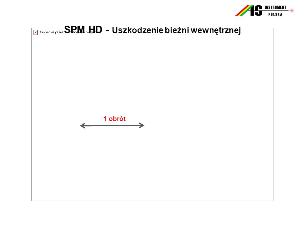 1 obrót SPM HD - Uszkodzenie bieżni wewnętrznej