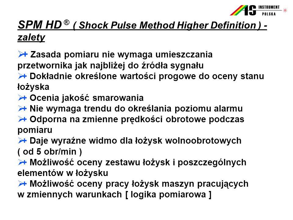 SPM HD ® ( Shock Pulse Method Higher Definition ) - zalety  + Zasada pomiaru nie wymaga umieszczania przetwornika jak najbliżej do źródła sygnału  +