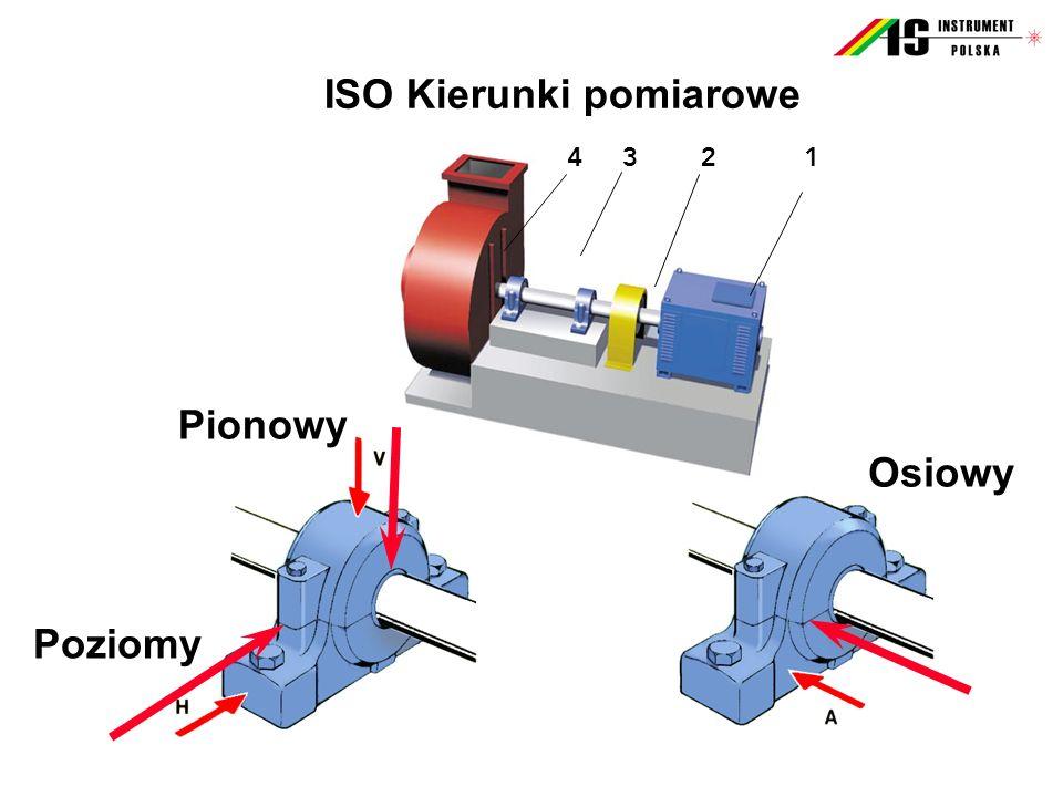 4 3 2 1 ISO Kierunki pomiarowe Poziomy Pionowy Osiowy