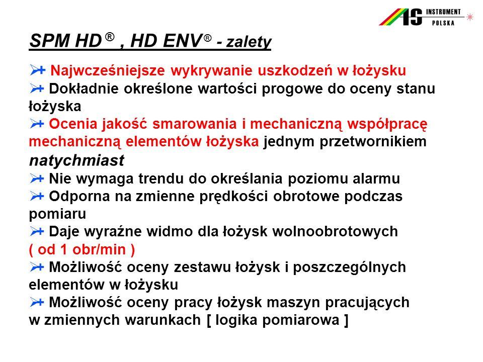 SPM HD ®, HD ENV ® - zalety  + Najwcześniejsze wykrywanie uszkodzeń w łożysku  + Dokładnie określone wartości progowe do oceny stanu łożyska  + Ocenia jakość smarowania i mechaniczną współpracę mechaniczną elementów łożyska jednym przetwornikiem natychmiast  + Nie wymaga trendu do określania poziomu alarmu  + Odporna na zmienne prędkości obrotowe podczas pomiaru  + Daje wyraźne widmo dla łożysk wolnoobrotowych ( od 1 obr/min )  + Możliwość oceny zestawu łożysk i poszczególnych elementów w łożysku  + Możliwość oceny pracy łożysk maszyn pracujących w zmiennych warunkach [ logika pomiarowa ]