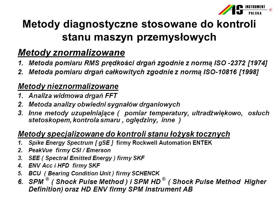 Metody znormalizowane 1.Metoda pomiaru RMS prędkości drgań zgodnie z normą ISO -2372 [1974] 2.Metoda pomiaru drgań całkowitych zgodnie z normą ISO-10816 [1998] Metody nieznormalizowane 1.Analiza widmowa drgań FFT 2.Metoda analizy obwiedni sygnałów drganiowych 3.Inne metody uzupełniające ( pomiar temperatury, ultradźwiękowo, osłuch stetoskopem, kontrola smaru, oględziny, inne ) Metody specjalizowane do kontroli stanu łożysk tocznych 1.Spike Energy Spectrum [ gSE ] firmy Rockwell Automation ENTEK 2.PeakVue firmy CSI / Emerson 3.SEE ( Spectral Emitted Energy ) firmy SKF 4.ENV Acc i HFD firmy SKF 5.BCU ( Bearing Condition Unit ) firmy SCHENCK 6.SPM ® ( Shock Pulse Method ) i SPM HD ® ( Shock Pulse Method Higher Definition) oraz HD ENV firmy SPM Instrument AB Metody diagnostyczne stosowane do kontroli stanu maszyn przemysłowych