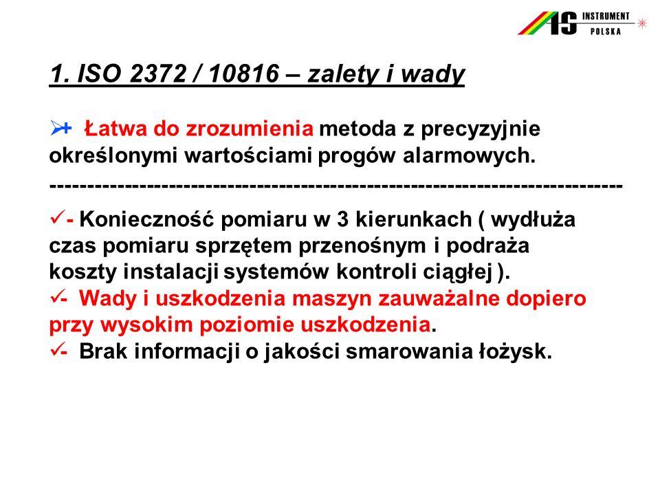 1. ISO 2372 / 10816 – zalety i wady  + Łatwa do zrozumienia metoda z precyzyjnie określonymi wartościami progów alarmowych. -------------------------
