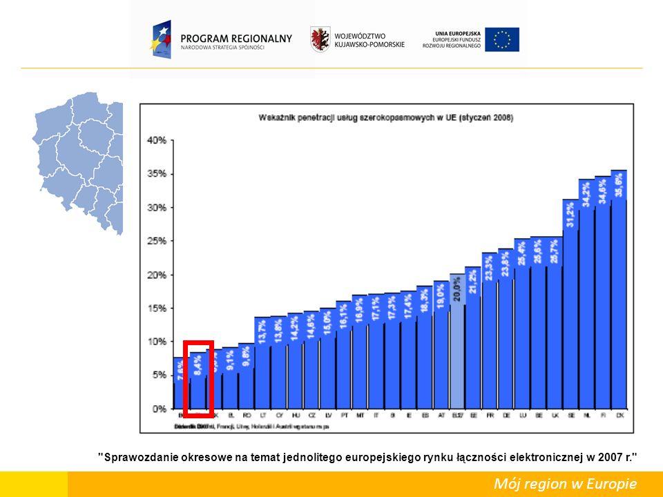 Mój region w Europie Sprawozdanie okresowe na temat jednolitego europejskiego rynku łączności elektronicznej w 2007 r.