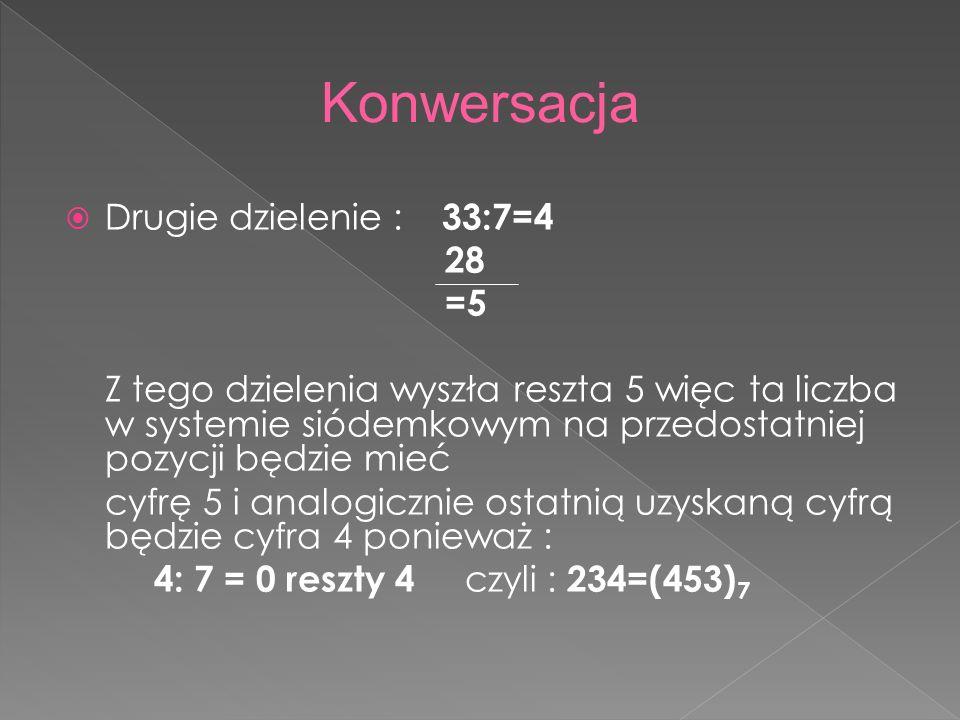  Drugie dzielenie : 33:7=4 28 =5 Z tego dzielenia wyszła reszta 5 więc ta liczba w systemie siódemkowym na przedostatniej pozycji będzie mieć cyfrę 5 i analogicznie ostatnią uzyskaną cyfrą będzie cyfra 4 ponieważ : 4: 7 = 0 reszty 4 czyli : 234=(453) 7