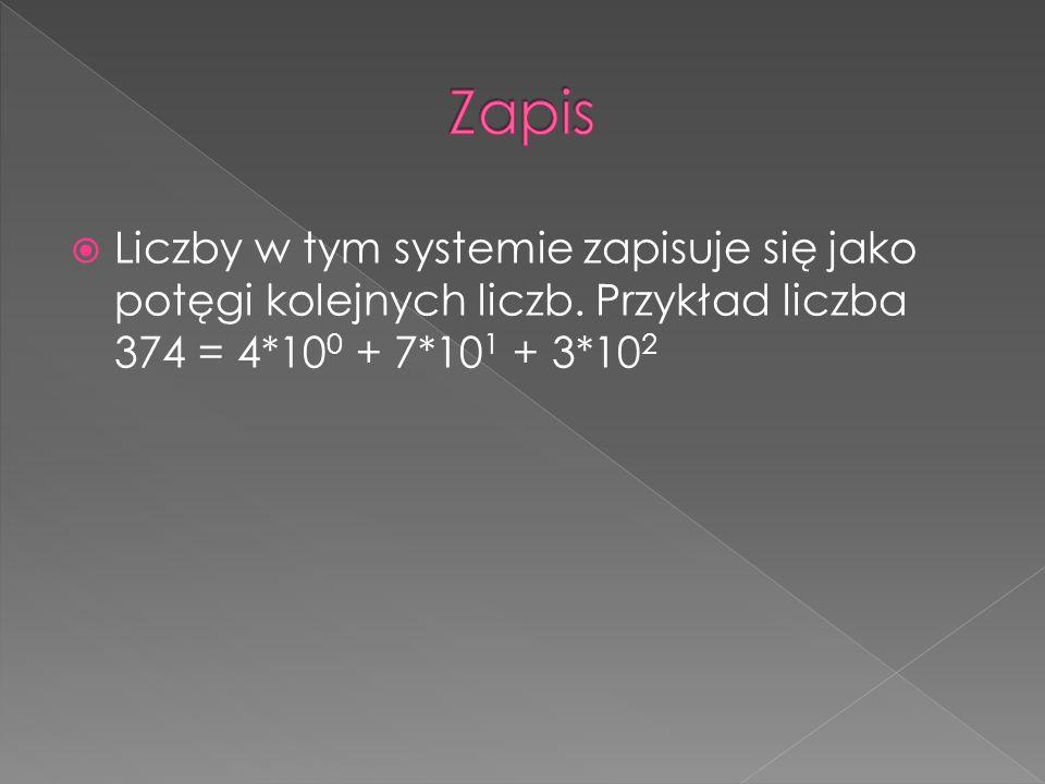  Liczby w tym systemie zapisuje się jako potęgi kolejnych liczb.