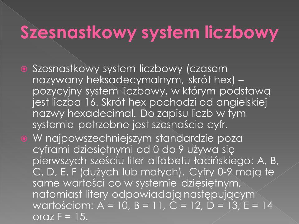  Szesnastkowy system liczbowy (czasem nazywany heksadecymalnym, skrót hex) – pozycyjny system liczbowy, w którym podstawą jest liczba 16.