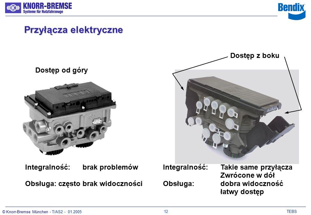 """11 TEBS © Knorr-Bremse München - T/AS2 - 01.2005 Od lipca 2007 2S/2M Select Low: dla potrzeb """"Dolly 2S/2M i 4S/2M: dla naczep i przyczep centralnoosiowych, do 3 osi Od listopada 2009 4S/3M: Dla naczep i przyczep z obrotnicą, do 5 osi 3 rd Modulator: Elektroniczny modulator NOWOŚĆ Zakres napięcia zasilania: 8 to 32V Jedyny EBS do przyczep, który jest kompatybilny z wszystkimi istniejącymi pojazdami ciągnącymi."""